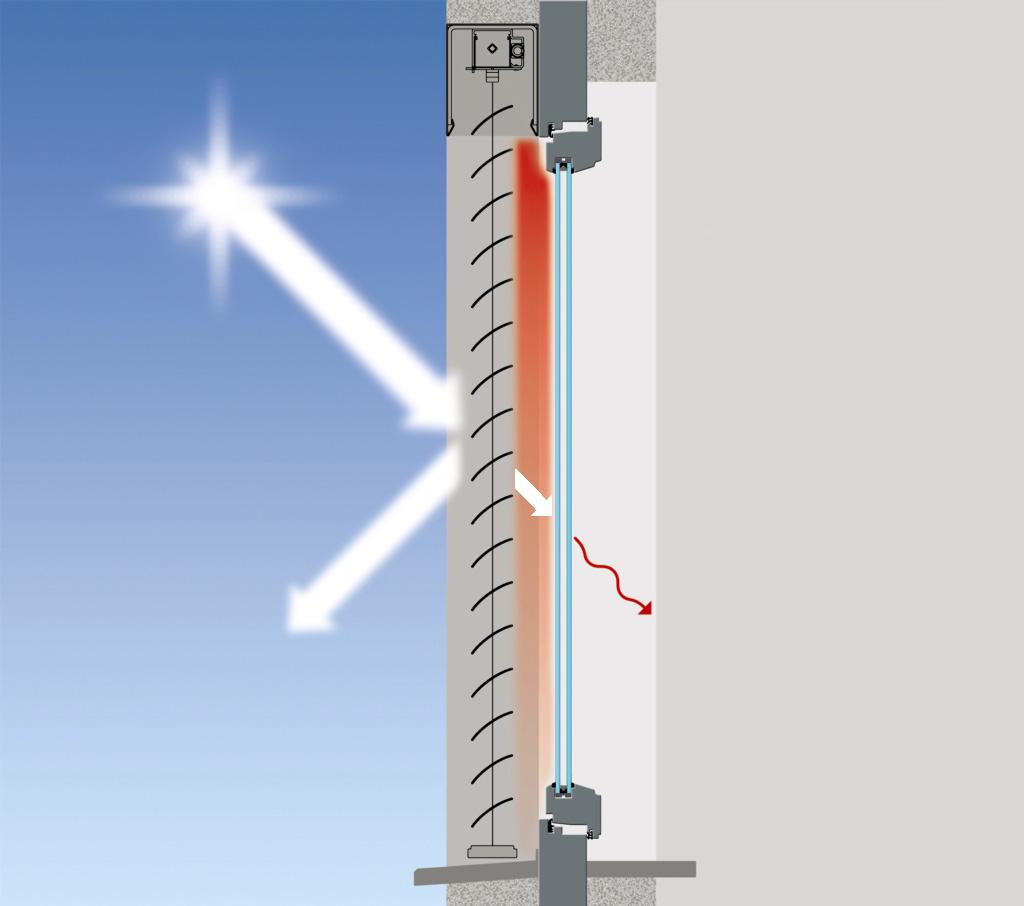 Passives Kühlen durch Lichtlenkung